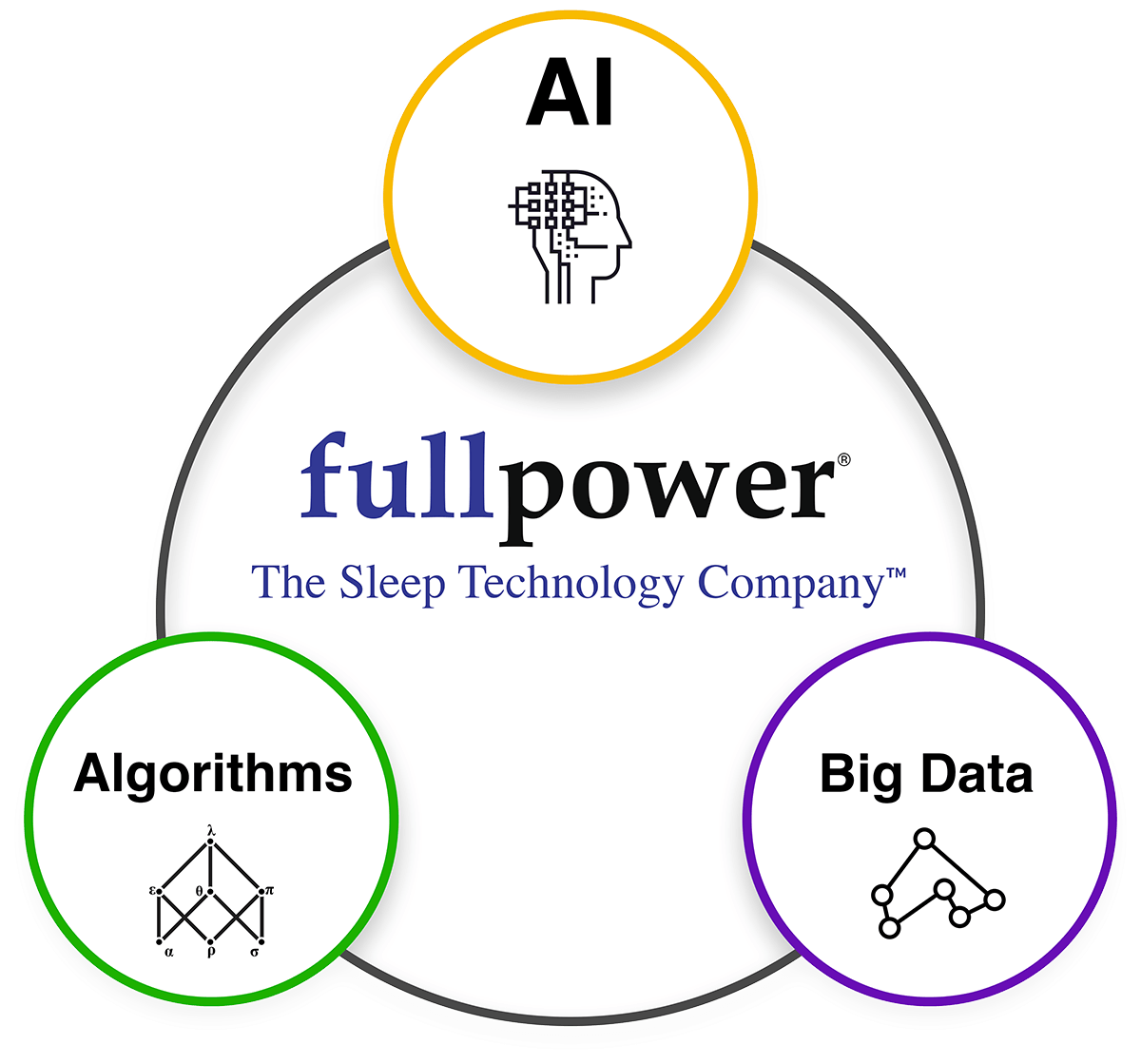 Fullpower, Invention in Motion